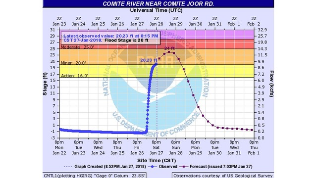 Comite River at Joor Road surpasses minor flood stage