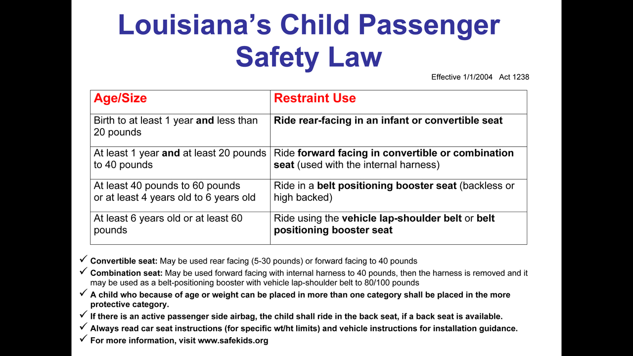 Booster Seat Requirements Louisiana Brokeasshome Com